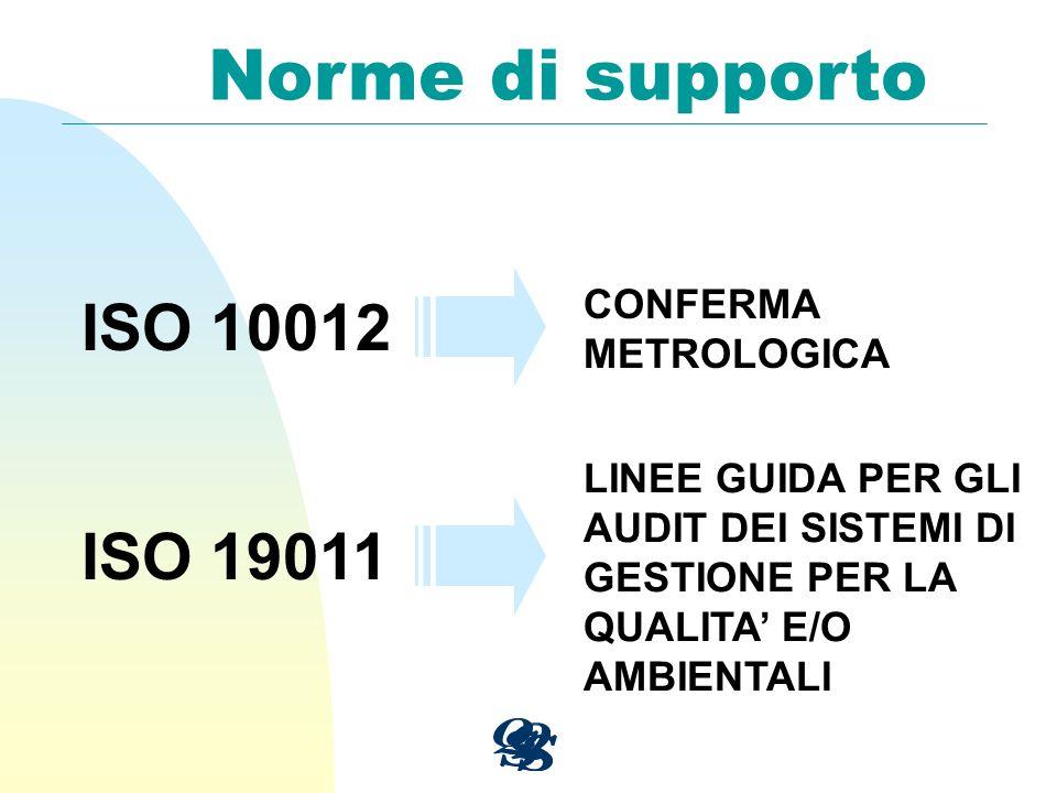 Norme di supporto ISO 10012 ISO 19011 CONFERMA METROLOGICA LINEE GUIDA PER GLI AUDIT DEI SISTEMI DI GESTIONE PER LA QUALITA E/O AMBIENTALI