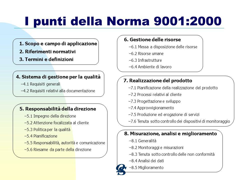 I punti della Norma 9001:2000 1. Scopo e campo di applicazione 2. Riferimenti normativi 3. Termini e definizioni 4. Sistema di gestione per la qualità