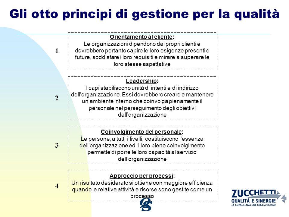 Gli otto principi di gestione per la qualità Approccio per processi: Un risultato desiderato si ottiene con maggiore efficienza quando le relative att