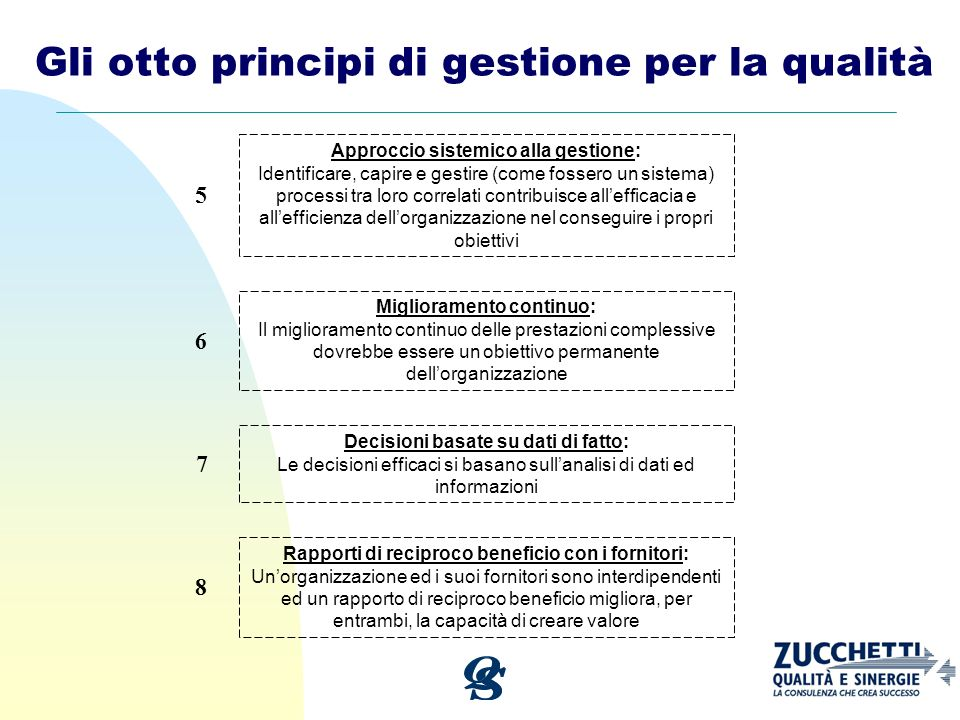 Gli otto principi di gestione per la qualità Approccio sistemico alla gestione: Identificare, capire e gestire (come fossero un sistema) processi tra