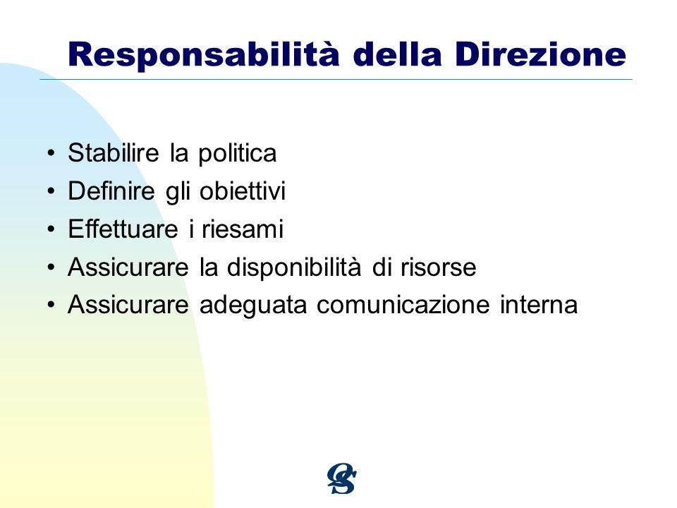 Responsabilità della Direzione Stabilire la politica Definire gli obiettivi Effettuare i riesami Assicurare la disponibilità di risorse Assicurare ade