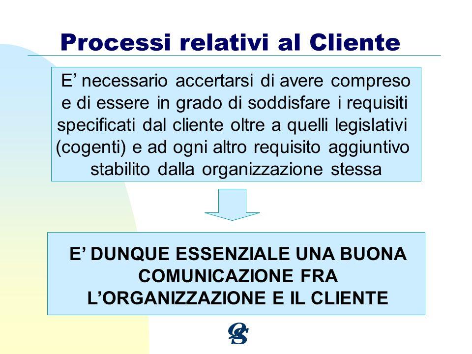 Processi relativi al Cliente E necessario accertarsi di avere compreso e di essere in grado di soddisfare i requisiti specificati dal cliente oltre a