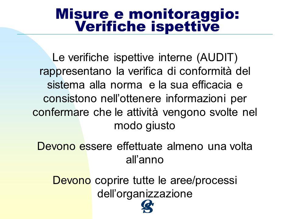Misure e monitoraggio: Verifiche ispettive Le verifiche ispettive interne (AUDIT) rappresentano la verifica di conformità del sistema alla norma e la