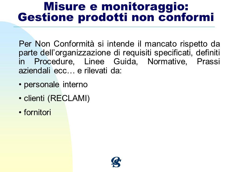 Per Non Conformità si intende il mancato rispetto da parte dellorganizzazione di requisiti specificati, definiti in Procedure, Linee Guida, Normative,