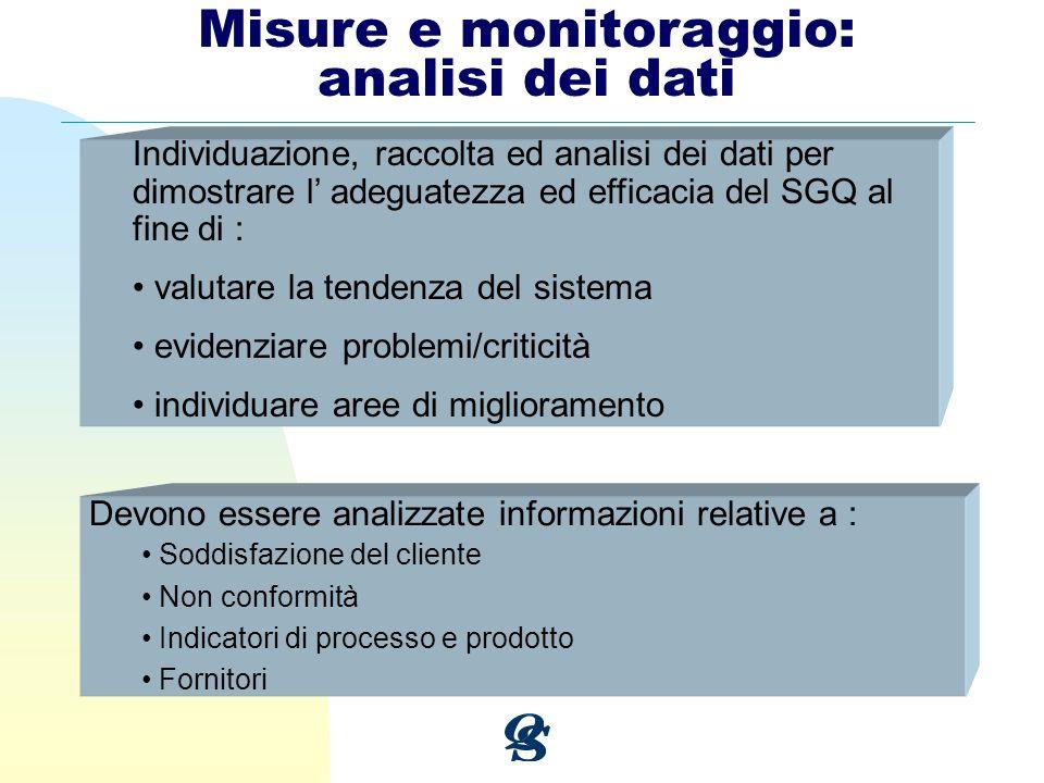 Misure e monitoraggio: analisi dei dati Individuazione, raccolta ed analisi dei dati per dimostrare l adeguatezza ed efficacia del SGQ al fine di : va