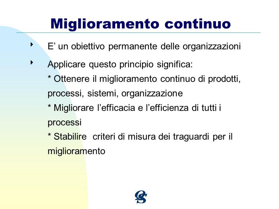 E un obiettivo permanente delle organizzazioni Applicare questo principio significa: * Ottenere il miglioramento continuo di prodotti, processi, siste