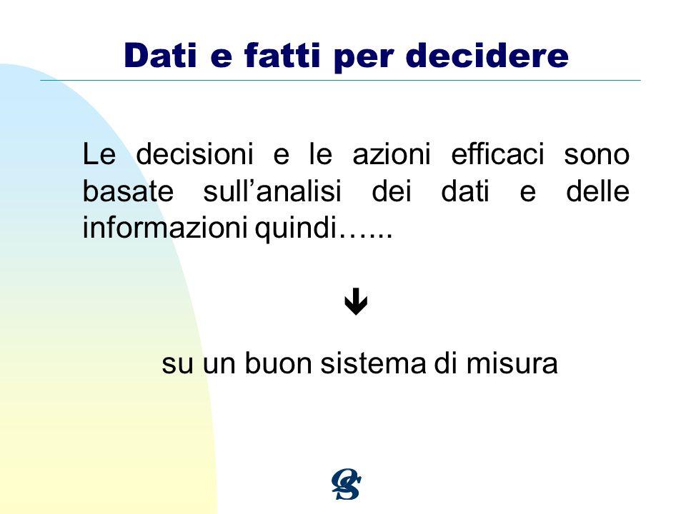 Le decisioni e le azioni efficaci sono basate sullanalisi dei dati e delle informazioni quindi…... su un buon sistema di misura Dati e fatti per decid
