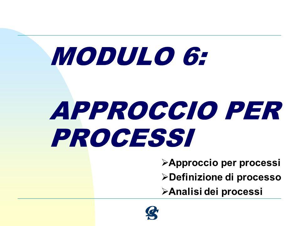 MODULO 6: APPROCCIO PER PROCESSI Approccio per processi Definizione di processo Analisi dei processi