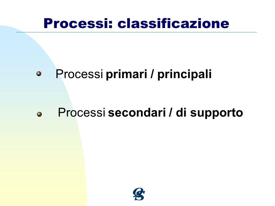 Processi: classificazione Processi primari / principali Processi secondari / di supporto