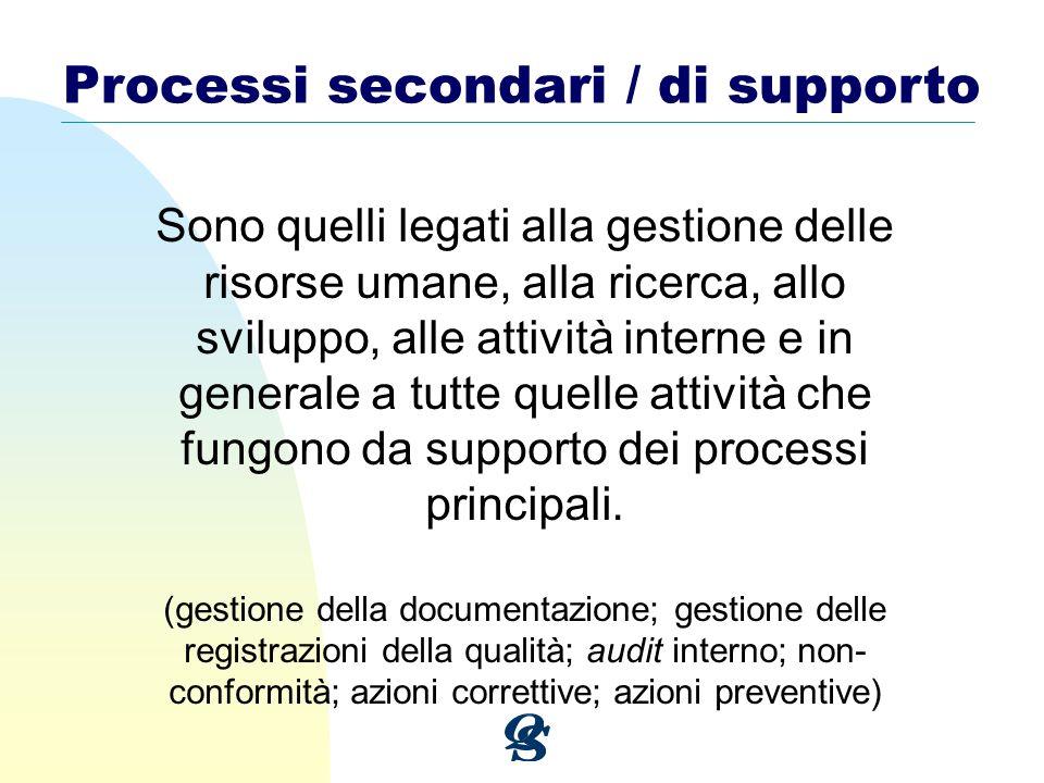 Processi secondari / di supporto Sono quelli legati alla gestione delle risorse umane, alla ricerca, allo sviluppo, alle attività interne e in general