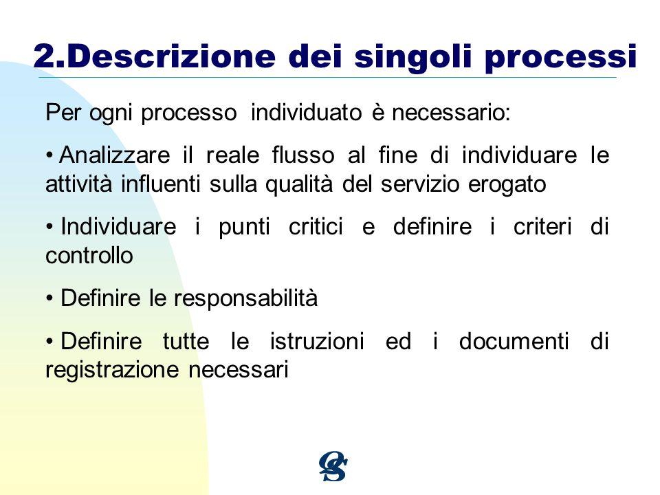 2.Descrizione dei singoli processi Per ogni processo individuato è necessario: Analizzare il reale flusso al fine di individuare le attività influenti