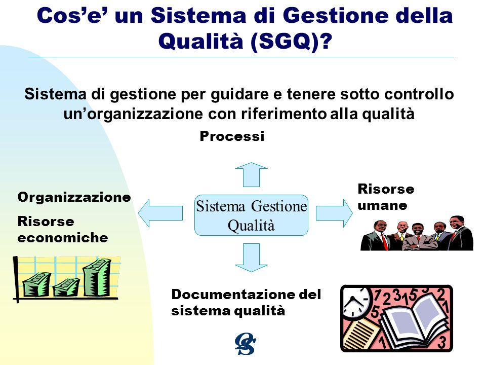 Cose un Sistema di Gestione della Qualità (SGQ)? Sistema di gestione per guidare e tenere sotto controllo unorganizzazione con riferimento alla qualit