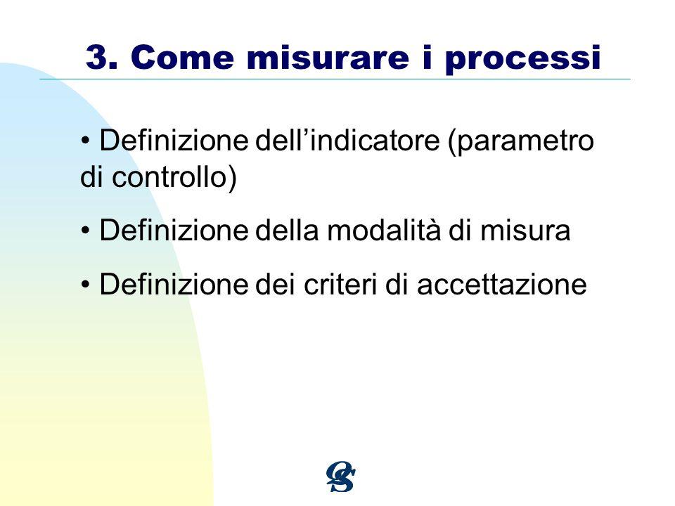 3. Come misurare i processi Definizione dellindicatore (parametro di controllo) Definizione della modalità di misura Definizione dei criteri di accett