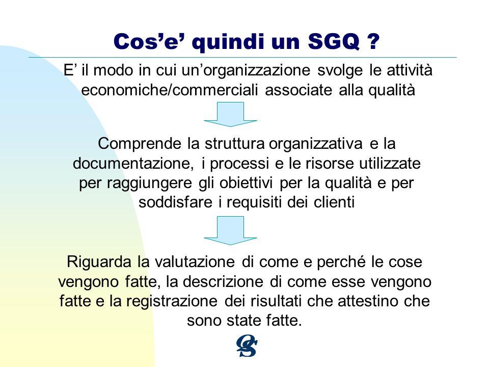 Cose quindi un SGQ ? E il modo in cui unorganizzazione svolge le attività economiche/commerciali associate alla qualità Comprende la struttura organiz