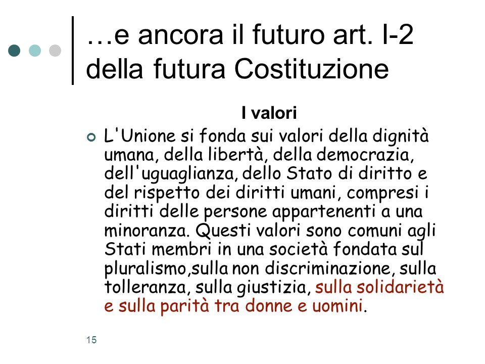 15 …e ancora il futuro art. I-2 della futura Costituzione I valori L'Unione si fonda sui valori della dignità umana, della libertà, della democrazia,
