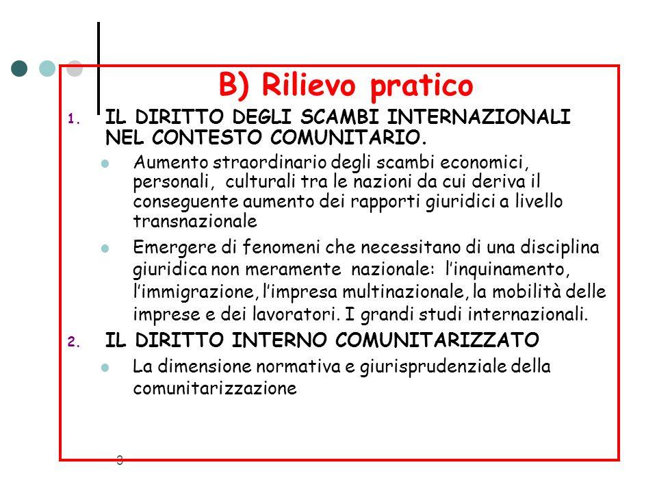 3 B) Rilievo pratico 1. IL DIRITTO DEGLI SCAMBI INTERNAZIONALI NEL CONTESTO COMUNITARIO. Aumento straordinario degli scambi economici, personali, cult