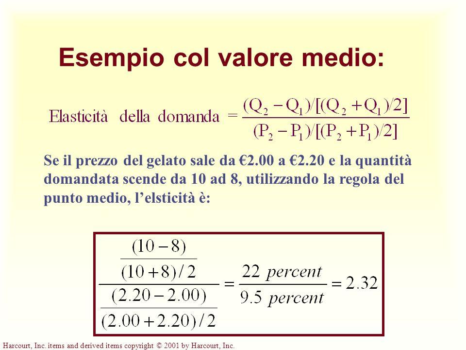 Esempio col valore medio: Se il prezzo del gelato sale da 2.00 a 2.20 e la quantità domandata scende da 10 ad 8, utilizzando la regola del punto medio, lelsticità è: