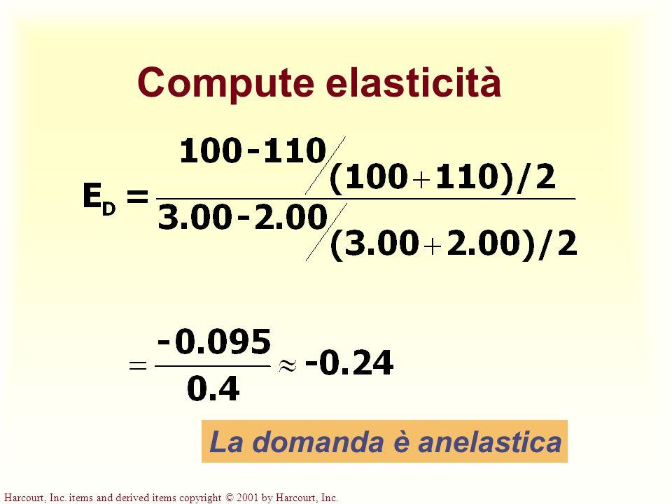 Compute elasticità La domanda è anelastica