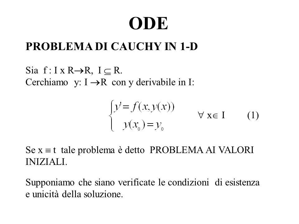 ODE PROBLEMA DI CAUCHY IN 1-D Sia f : I x R R, I R. Cerchiamo y: I R con y derivabile in I: x I (1) Se x t tale problema è detto PROBLEMA AI VALORI IN