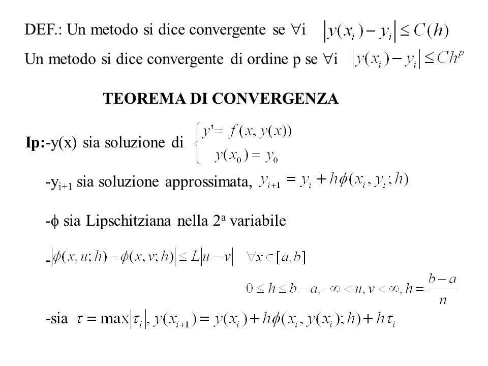 DEF.: Un metodo si dice convergente se i Un metodo si dice convergente di ordine p se i TEOREMA DI CONVERGENZA Ip:-y(x) sia soluzione di -y i+1 sia so