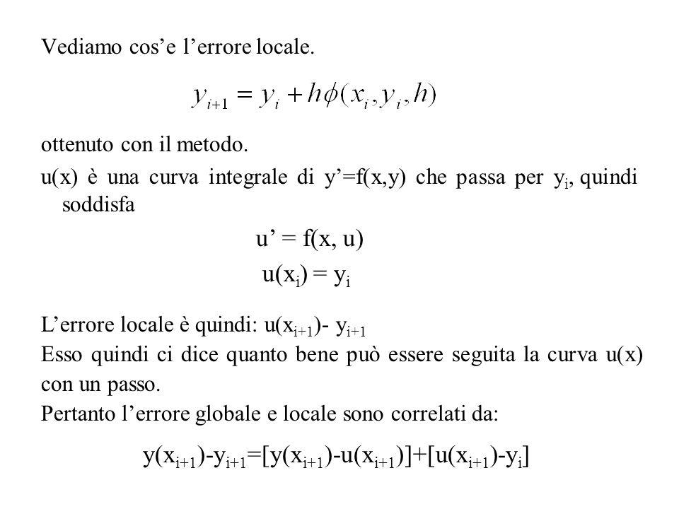 Vediamo cose lerrore locale. ottenuto con il metodo. u(x) è una curva integrale di y=f(x,y) che passa per y i, quindi soddisfa u = f(x, u) u(x i ) = y