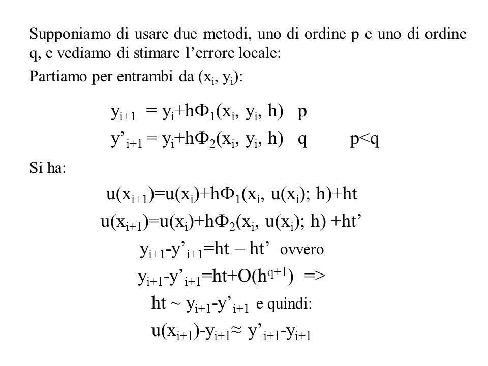 Supponiamo di usare due metodi, uno di ordine p e uno di ordine q, e vediamo di stimare lerrore locale: Partiamo per entrambi da (x i, y i ): y i+1 =