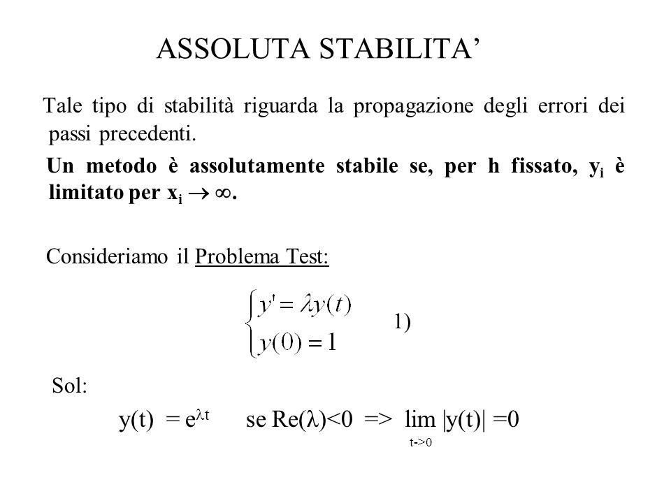 ASSOLUTA STABILITA Tale tipo di stabilità riguarda la propagazione degli errori dei passi precedenti. Un metodo è assolutamente stabile se, per h fiss