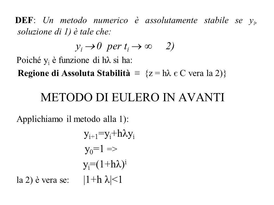 DEF: Un metodo numerico è assolutamente stabile se y i, soluzione di 1) è tale che: y i 0 per t i 2) Poiché y i è funzione di hλ si ha: Regione di Ass