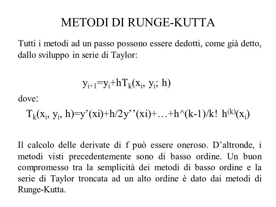 METODI DI RUNGE-KUTTA Tutti i metodi ad un passo possono essere dedotti, come già detto, dallo sviluppo in serie di Taylor: y i+1 =y i +hT k (x i, y i