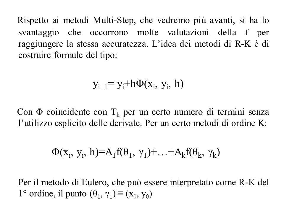 Rispetto ai metodi Multi-Step, che vedremo più avanti, si ha lo svantaggio che occorrono molte valutazioni della f per raggiungere la stessa accuratez