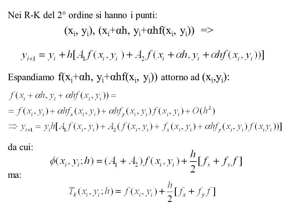 Nei R-K del 2° ordine si hanno i punti: (x i, y i ), (x i +αh, y i +αhf(x i, y i )) => Espandiamo f(x i +αh, y i +αhf(x i, y i )) attorno ad (x i,y i