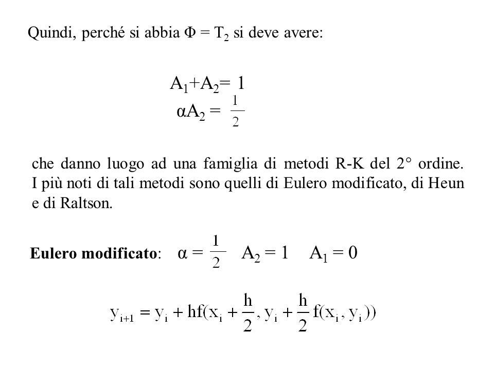Quindi, perché si abbia Φ = T 2 si deve avere: A 1 +A 2 = 1 αA 2 = che danno luogo ad una famiglia di metodi R-K del 2° ordine. I più noti di tali met