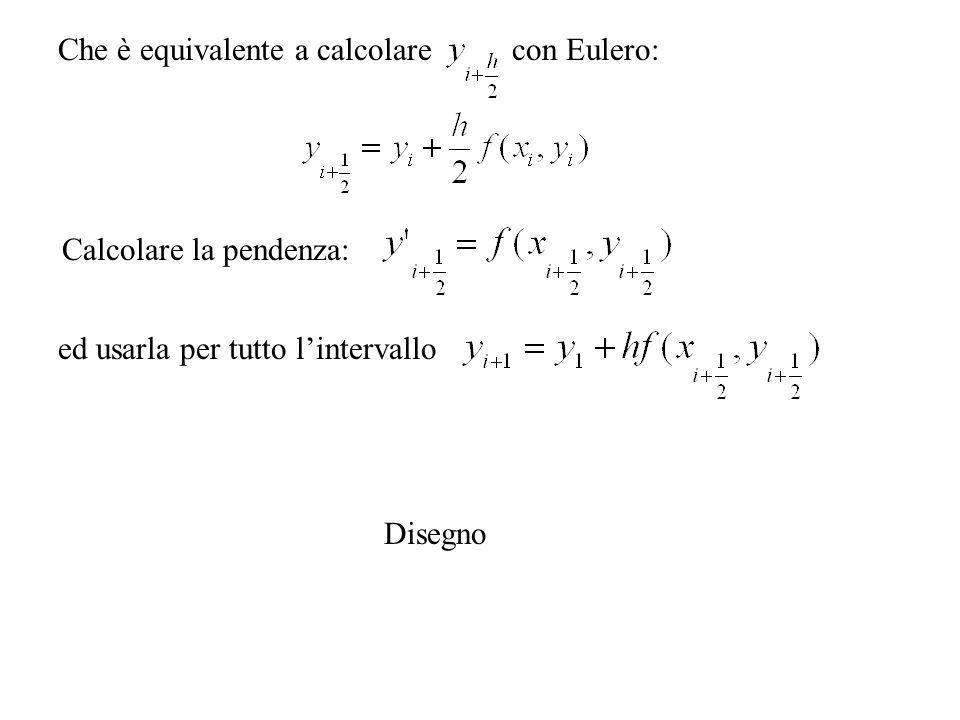 Che è equivalente a calcolare con Eulero: Calcolare la pendenza: ed usarla per tutto lintervallo Disegno