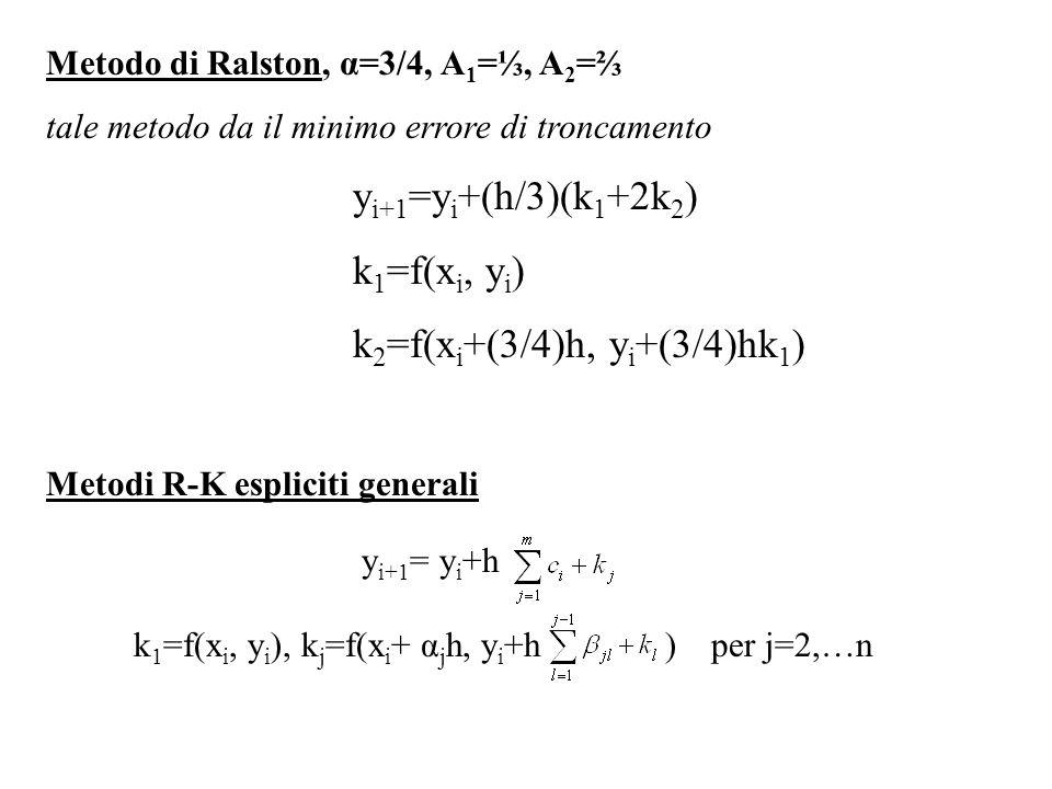 Metodo di Ralston, α=3/4, A 1 =, A 2 = tale metodo da il minimo errore di troncamento y i+1 =y i +(h/3)(k 1 +2k 2 ) k 1 =f(x i, y i ) k 2 =f(x i +(3/4