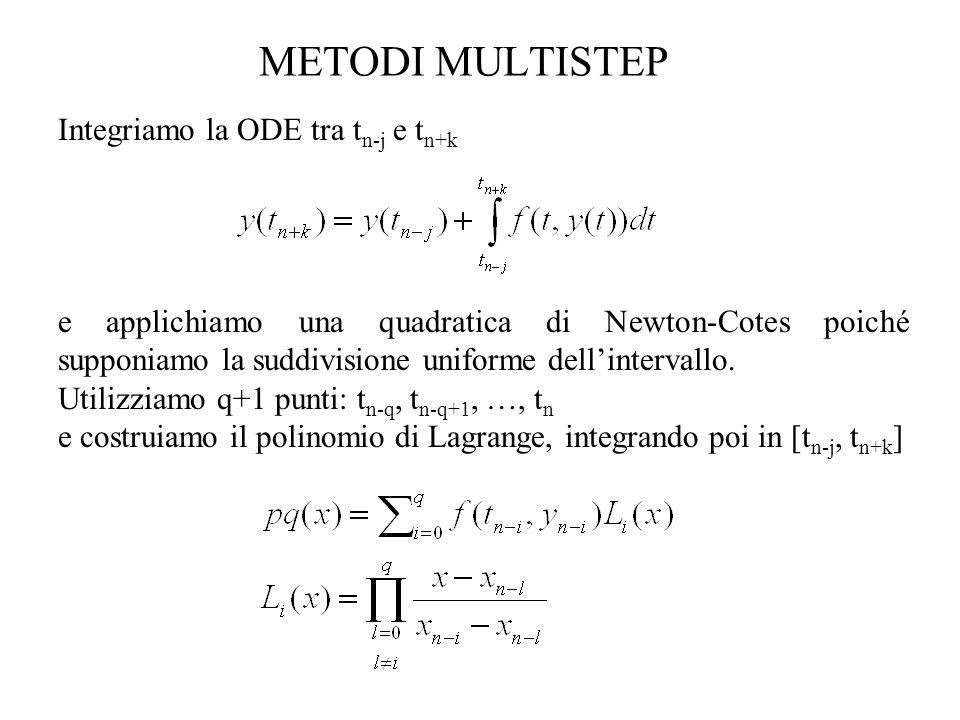 METODI MULTISTEP Integriamo la ODE tra t n-j e t n+k e applichiamo una quadratica di Newton-Cotes poiché supponiamo la suddivisione uniforme dellinter