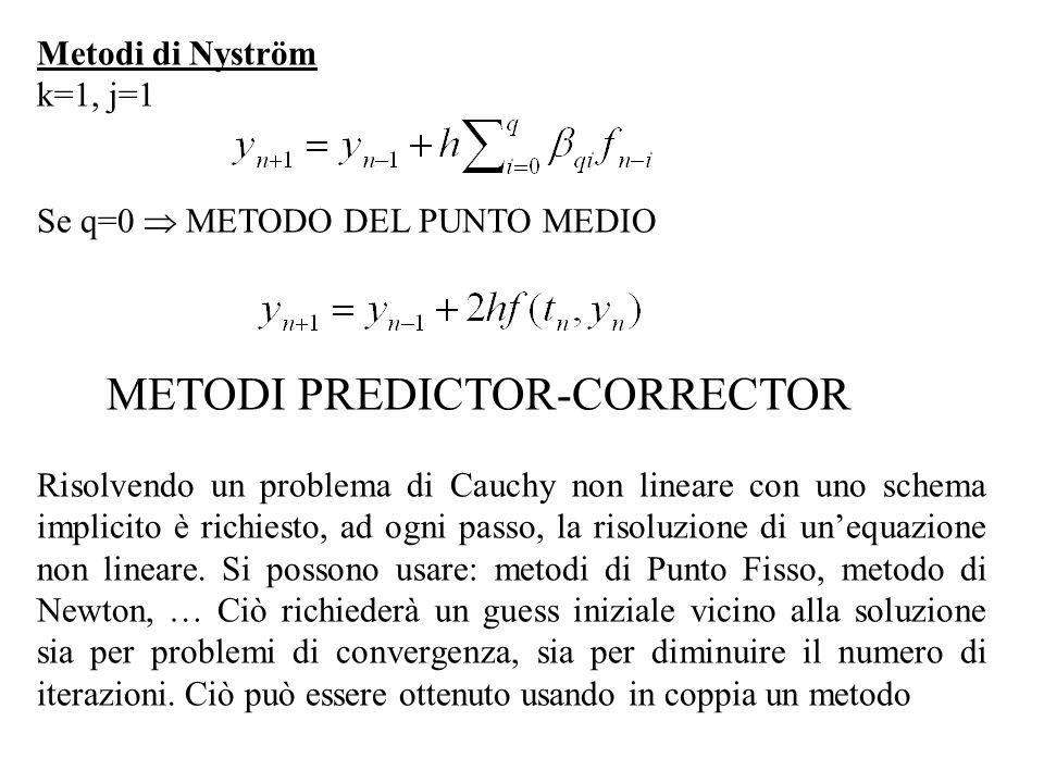 Metodi di Nyström k=1, j=1 Se q=0 METODO DEL PUNTO MEDIO METODI PREDICTOR-CORRECTOR Risolvendo un problema di Cauchy non lineare con uno schema implic