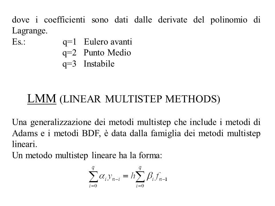 dove i coefficienti sono dati dalle derivate del polinomio di Lagrange. Es.: q=1 Eulero avanti q=2 Punto Medio q=3 Instabile LMM (LINEAR MULTISTEP MET