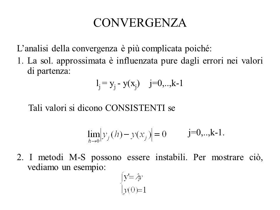 CONVERGENZA Lanalisi della convergenza è più complicata poiché: 1.La sol. approssimata è influenzata pure dagli errori nei valori di partenza: l j = y