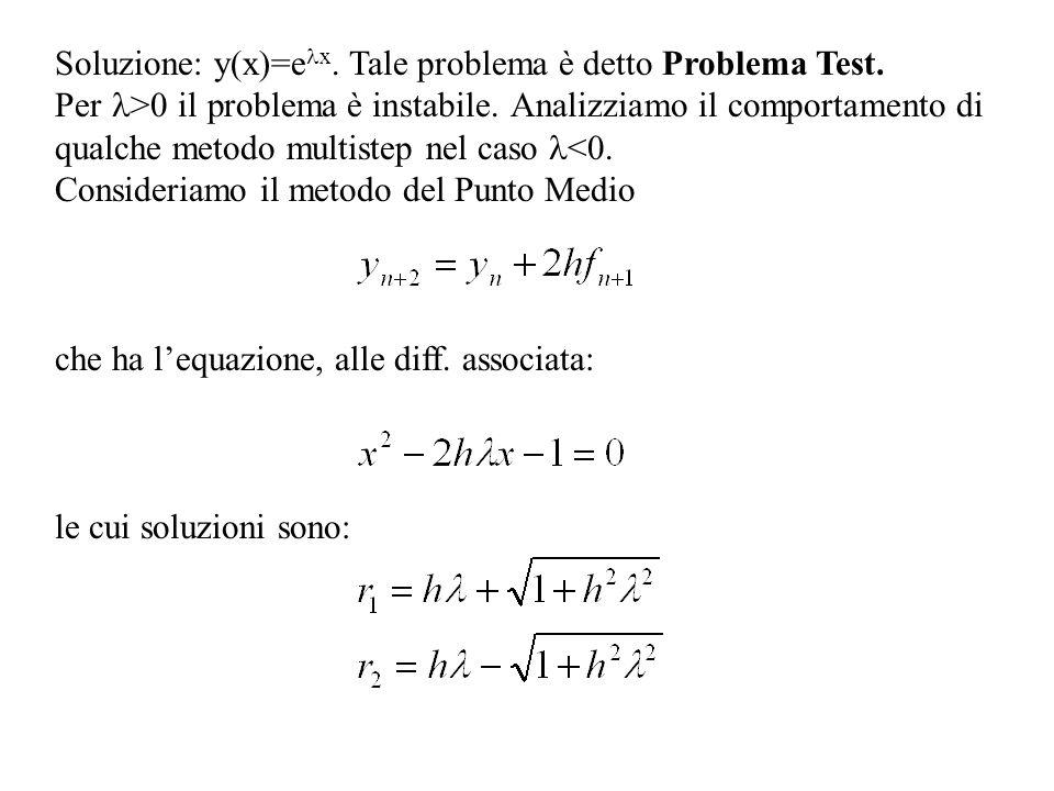 Soluzione: y(x)=e x. Tale problema è detto Problema Test. Per >0 il problema è instabile. Analizziamo il comportamento di qualche metodo multistep nel