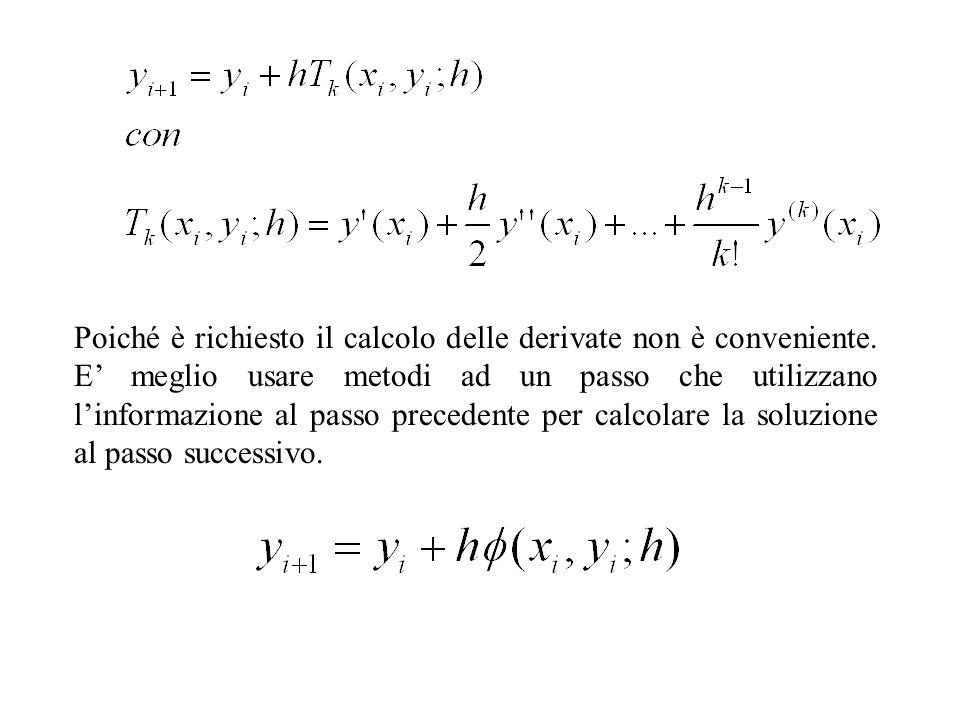 Poiché è richiesto il calcolo delle derivate non è conveniente. E meglio usare metodi ad un passo che utilizzano linformazione al passo precedente per