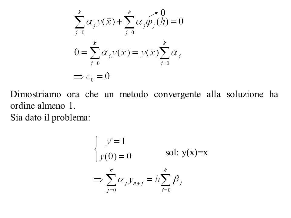 0 Dimostriamo ora che un metodo convergente alla soluzione ha ordine almeno 1. Sia dato il problema: sol: y(x)=x