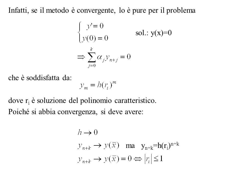 Infatti, se il metodo è convergente, lo è pure per il problema sol.: y(x)=0 che è soddisfatta da: dove r i è soluzione del polinomio caratteristico. P