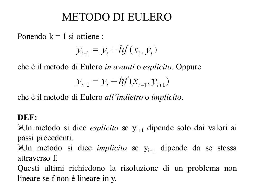 METODO DI EULERO Ponendo k = 1 si ottiene : che è il metodo di Eulero in avanti o esplicito. Oppure che è il metodo di Eulero allindietro o implicito.