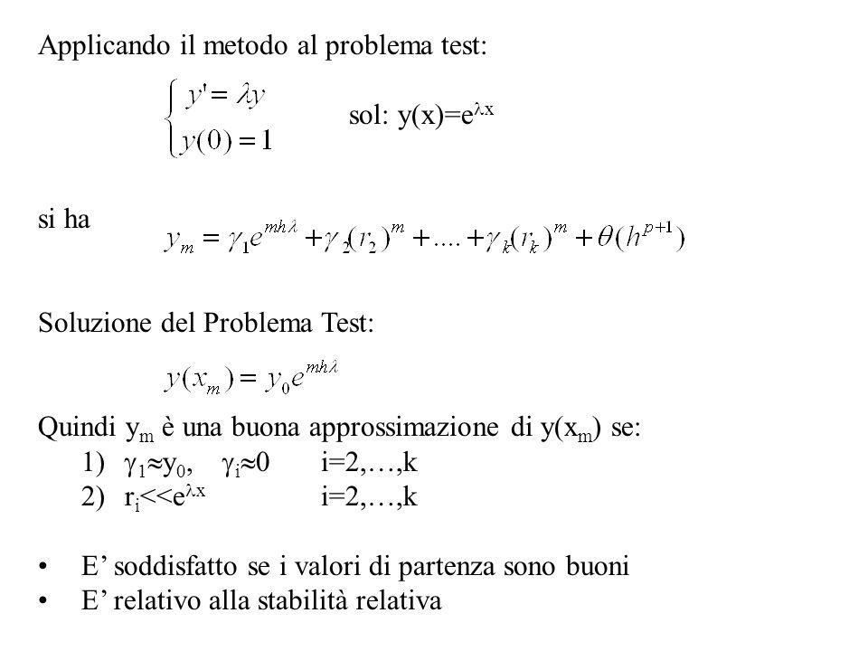 Applicando il metodo al problema test: sol: y(x)=e x si ha Soluzione del Problema Test: Quindi y m è una buona approssimazione di y(x m ) se: 1) 1 y 0