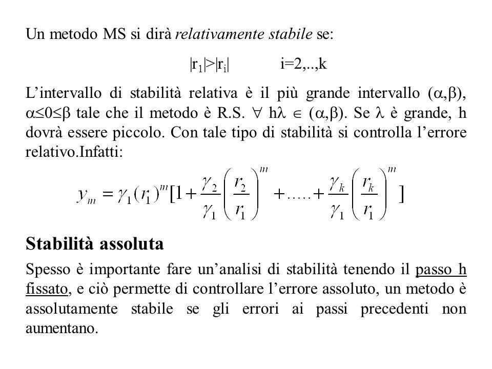 Un metodo MS si dirà relativamente stabile se:  r 1  > r i   i=2,..,k Lintervallo di stabilità relativa è il più grande intervallo (, ), tale che il m