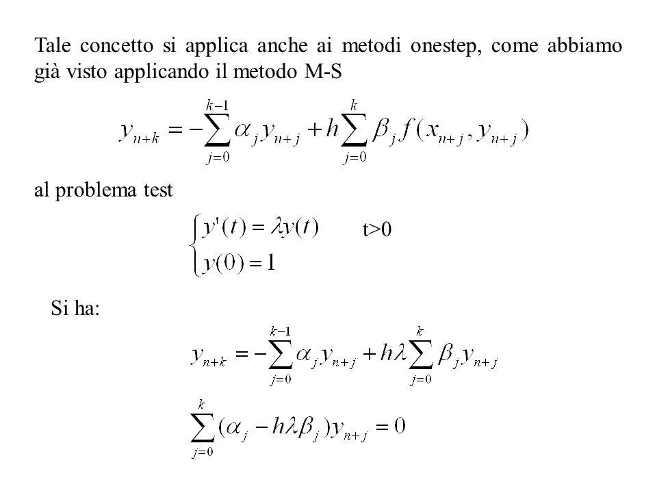 Tale concetto si applica anche ai metodi onestep, come abbiamo già visto applicando il metodo M-S al problema test t>0 Si ha: