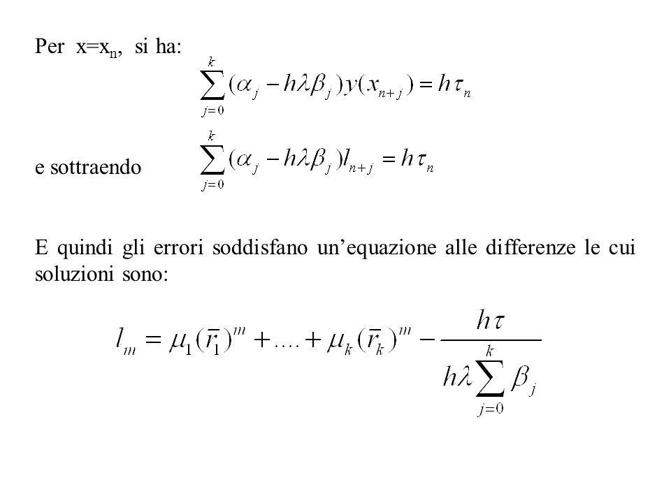 Per x=x n, si ha: e sottraendo E quindi gli errori soddisfano unequazione alle differenze le cui soluzioni sono: