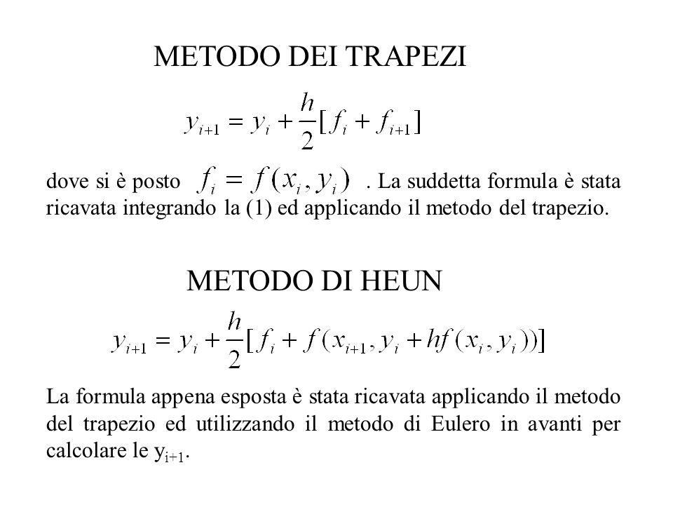 METODO DEI TRAPEZI dove si è posto. La suddetta formula è stata ricavata integrando la (1) ed applicando il metodo del trapezio. La formula appena esp