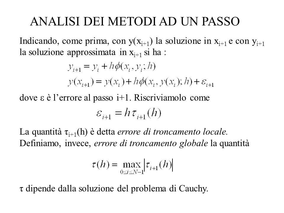ANALISI DEI METODI AD UN PASSO Indicando, come prima, con y(x i+1 ) la soluzione in x i+1 e con y i+1 la soluzione approssimata in x i+1 si ha : dove