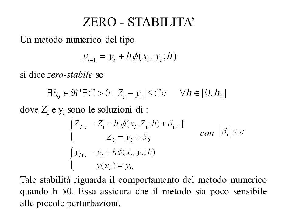 ZERO - STABILITA Un metodo numerico del tipo si dice zero-stabile se dove Z i e y i sono le soluzioni di : con Tale stabilità riguarda il comportament